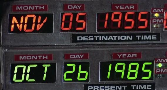 Tiempo de Regreso al Futuro