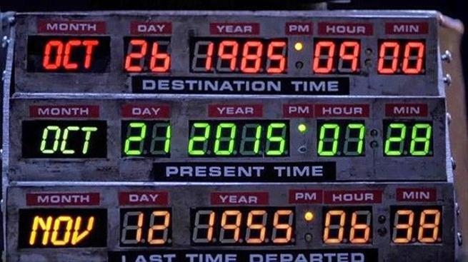 Código de tiempo de Regreso al Futuro II